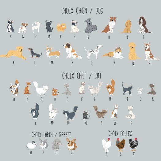 choix animaux portrait famille