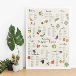 affiche saison fruits légumes